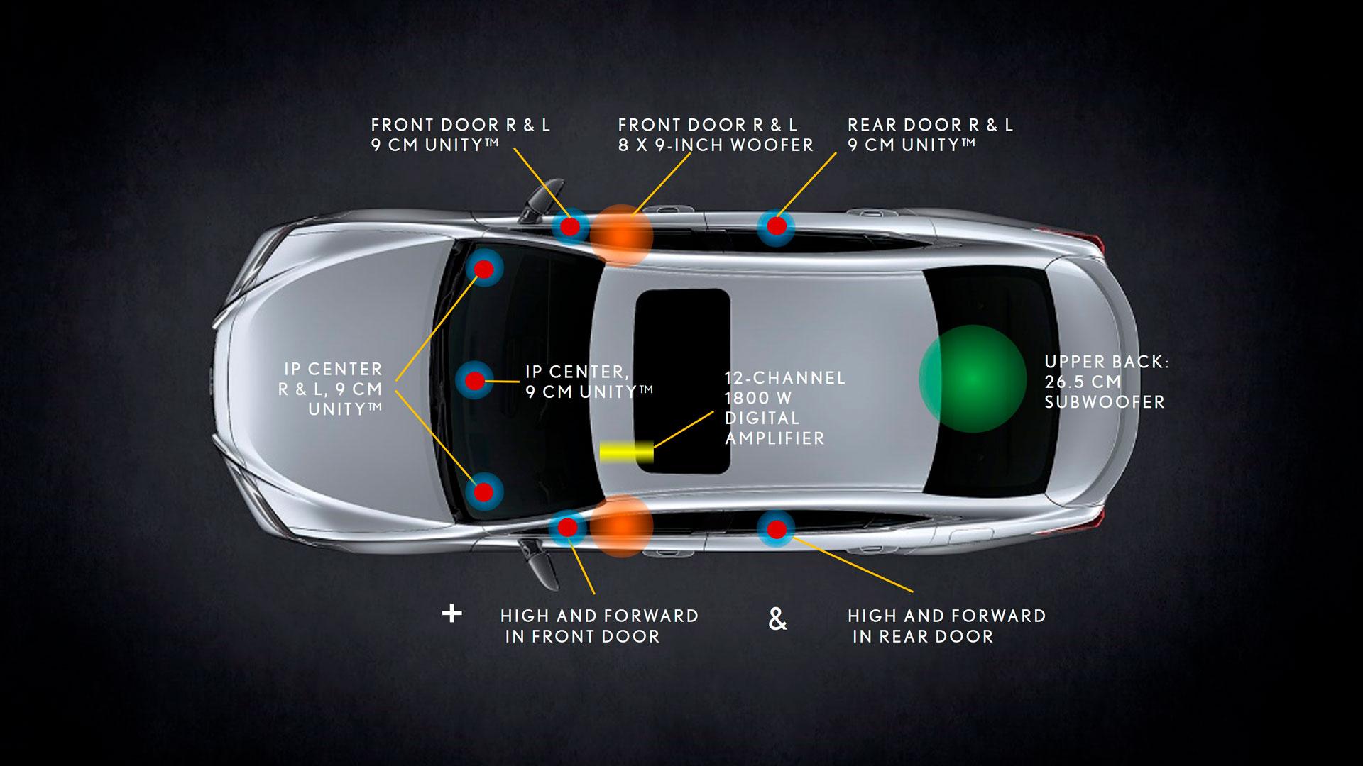 Imagen del interior del nuevo Lexus ES 300h