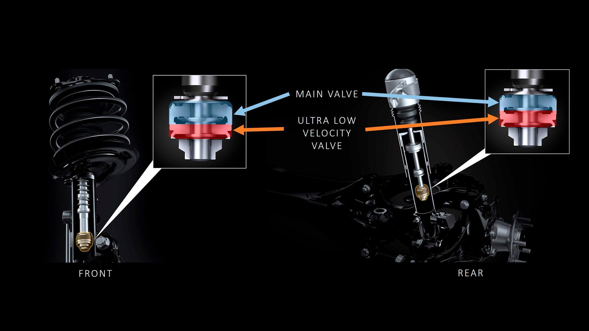 Imagen de la suspensión del Lexus ES 300h