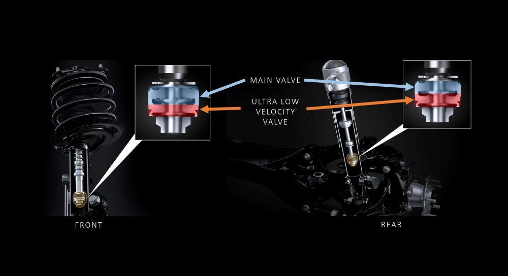 es swing valve shocker