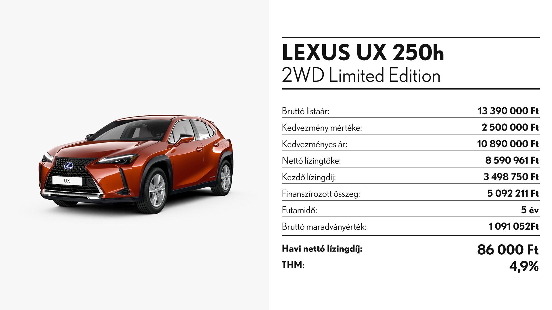 UX slider Offer image