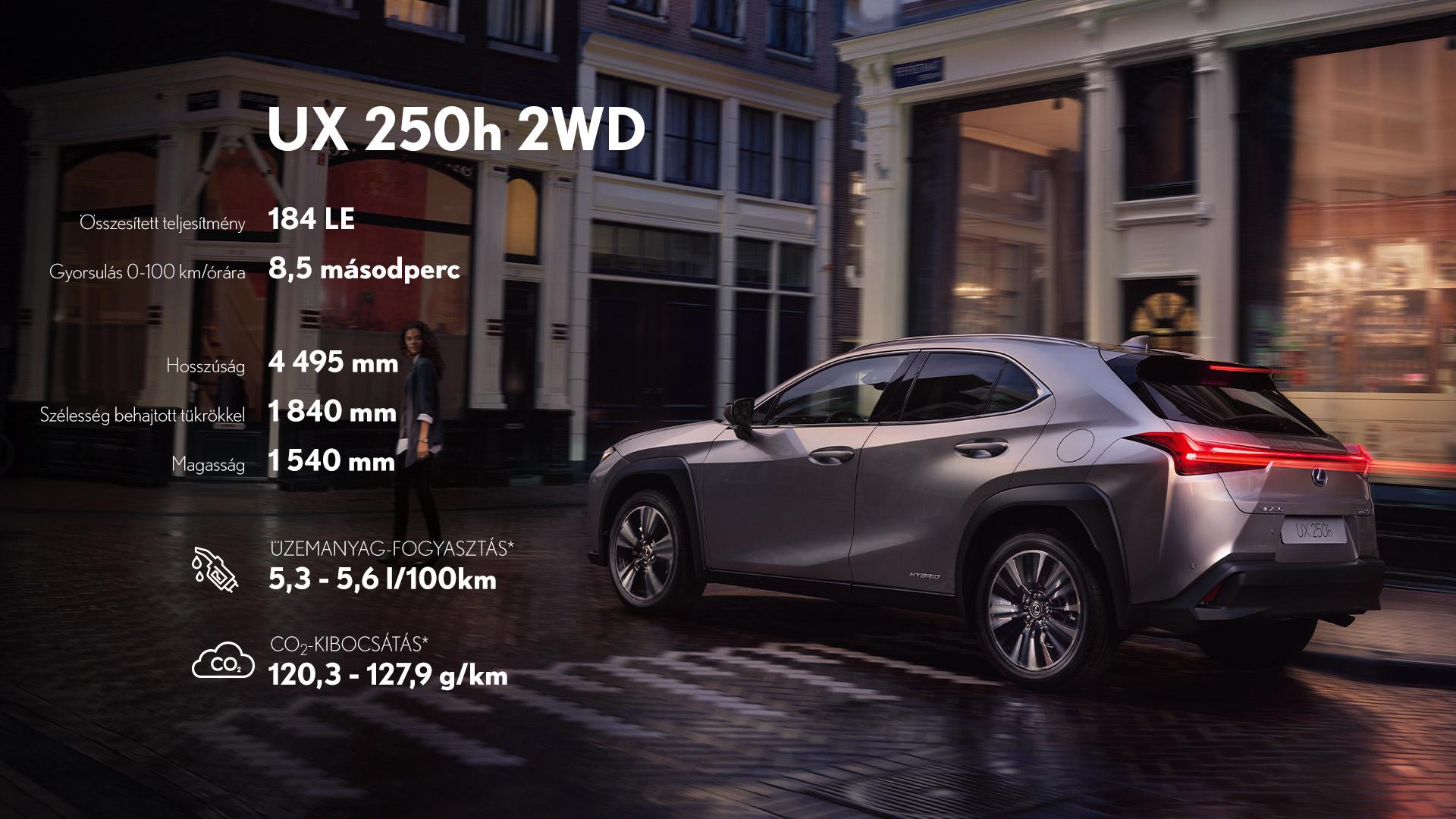 UX 250h 2wd spec
