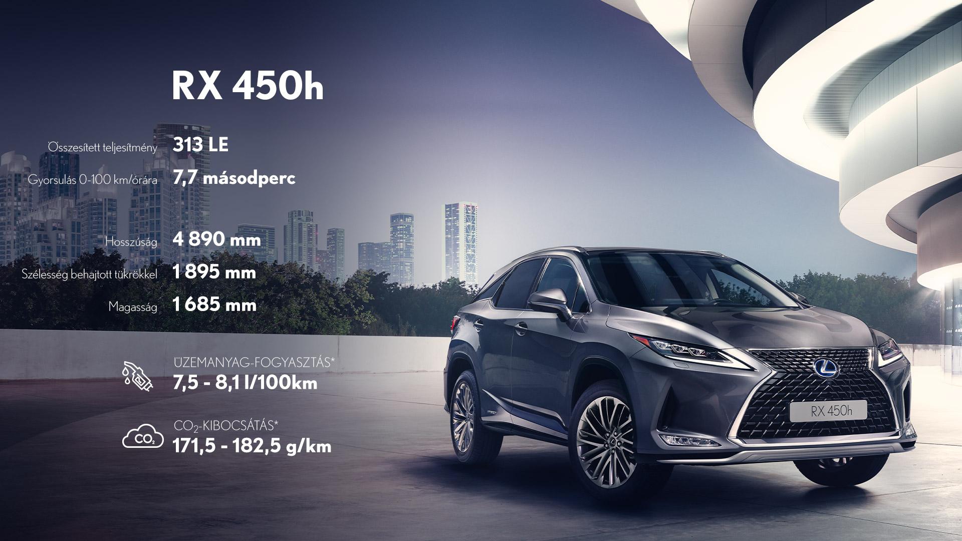 New RX 450 spec