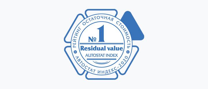 autostat 21x9