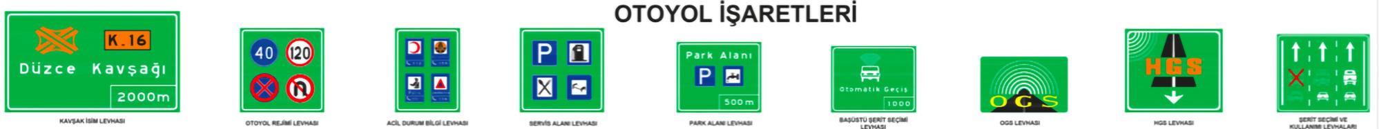 Güvenli Sürüş için Trafik Levha ve Anlamları 1997x1005 05 Levha